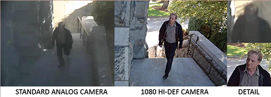 Comparison of IP surveillance camera versus analog surveillance camera